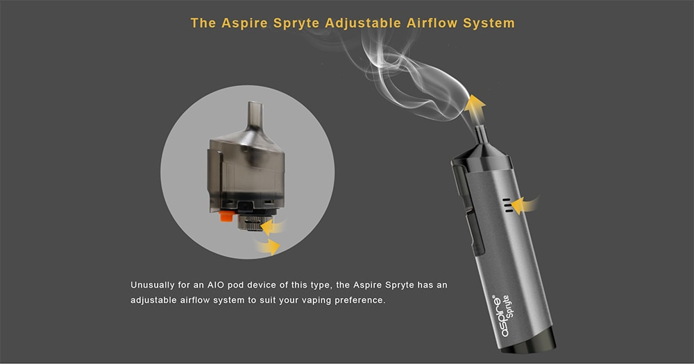 Aspire Spryte AIO 2ml Kit with Built-in 650mAh Li-ion Battery- Gray