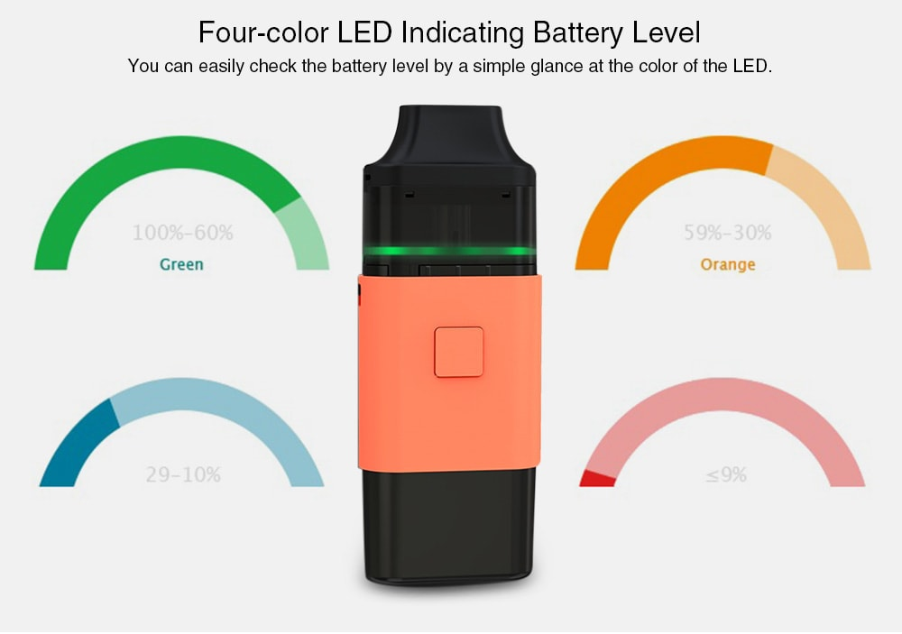 Eleaf iCard Starter Kit with 650mAh / 15W Max / 2ml for E Cigarette- Coral