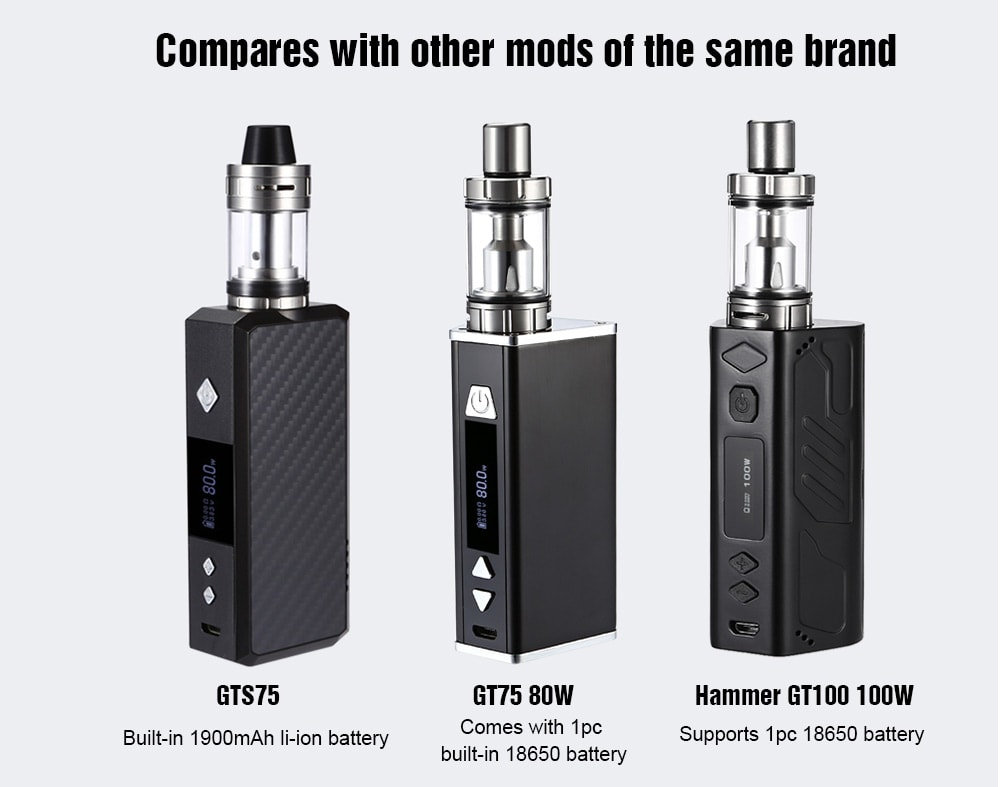 Giantvape Hammer GT100 100W TC Box Mod Kit with 0.15 - 3.5 ohm / 4ml Clearomizer for E Cigarette- Pearl Brassy